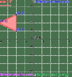 HighAIMS GeoGebra Workshop / Elizabeth Herrin [ 1061 x 1132 Pixel ]