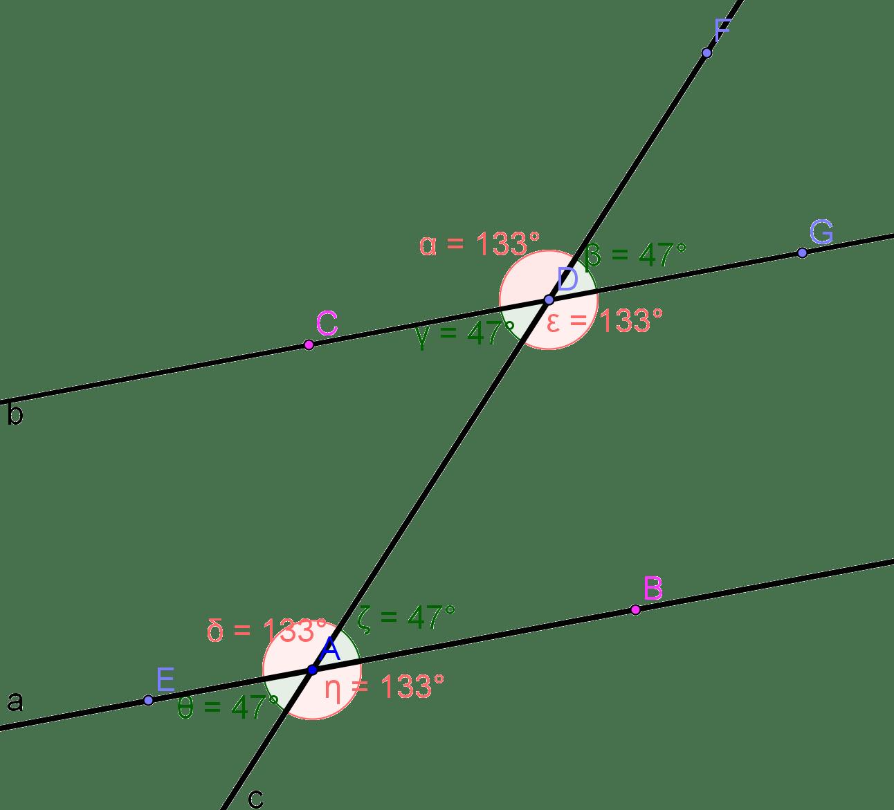 HighAIMS GeoGebra Workshop / Jennifer Murphy