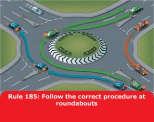 Roundabouts signals and position