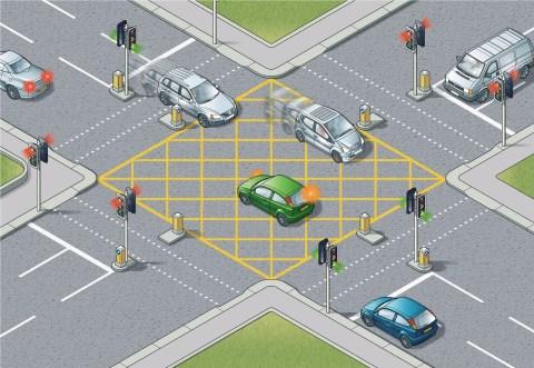 Box junctions - The Highway Code