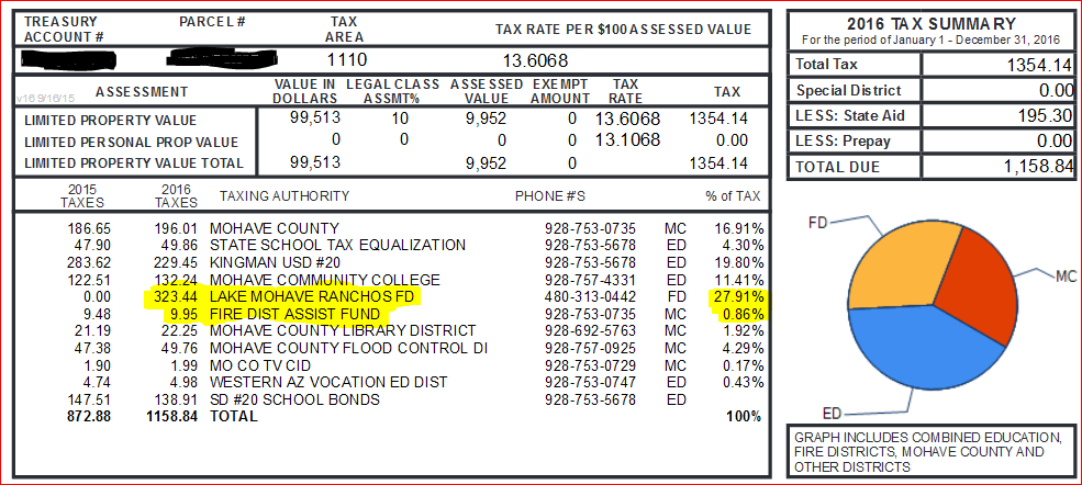 LMRFD Mohave County tax bill