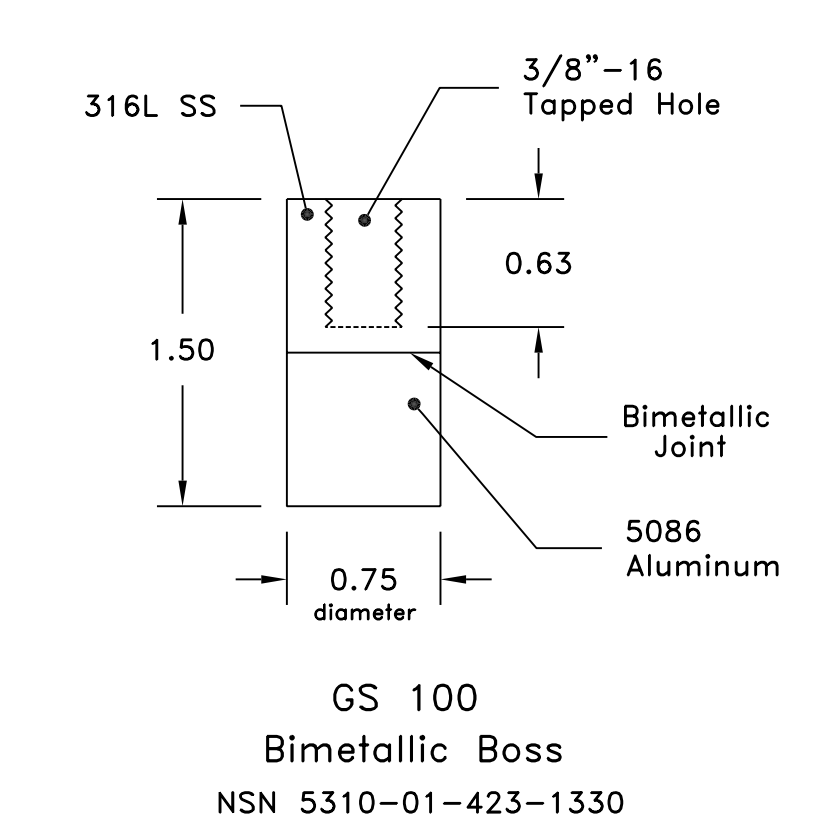 explosive welding diagram