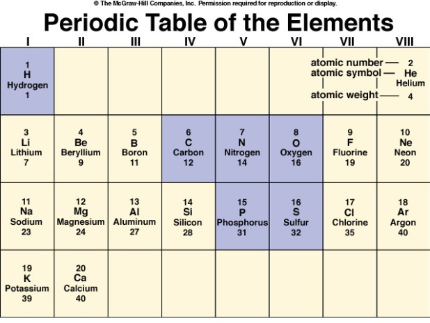 Alien periodic table analysis questions answer key brokeasshome alien periodic table activity questions images and urtaz Choice Image