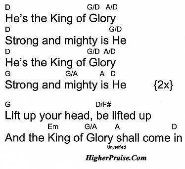 He's The King Of Glory Chords by Unlisted @ HigherPraise.com