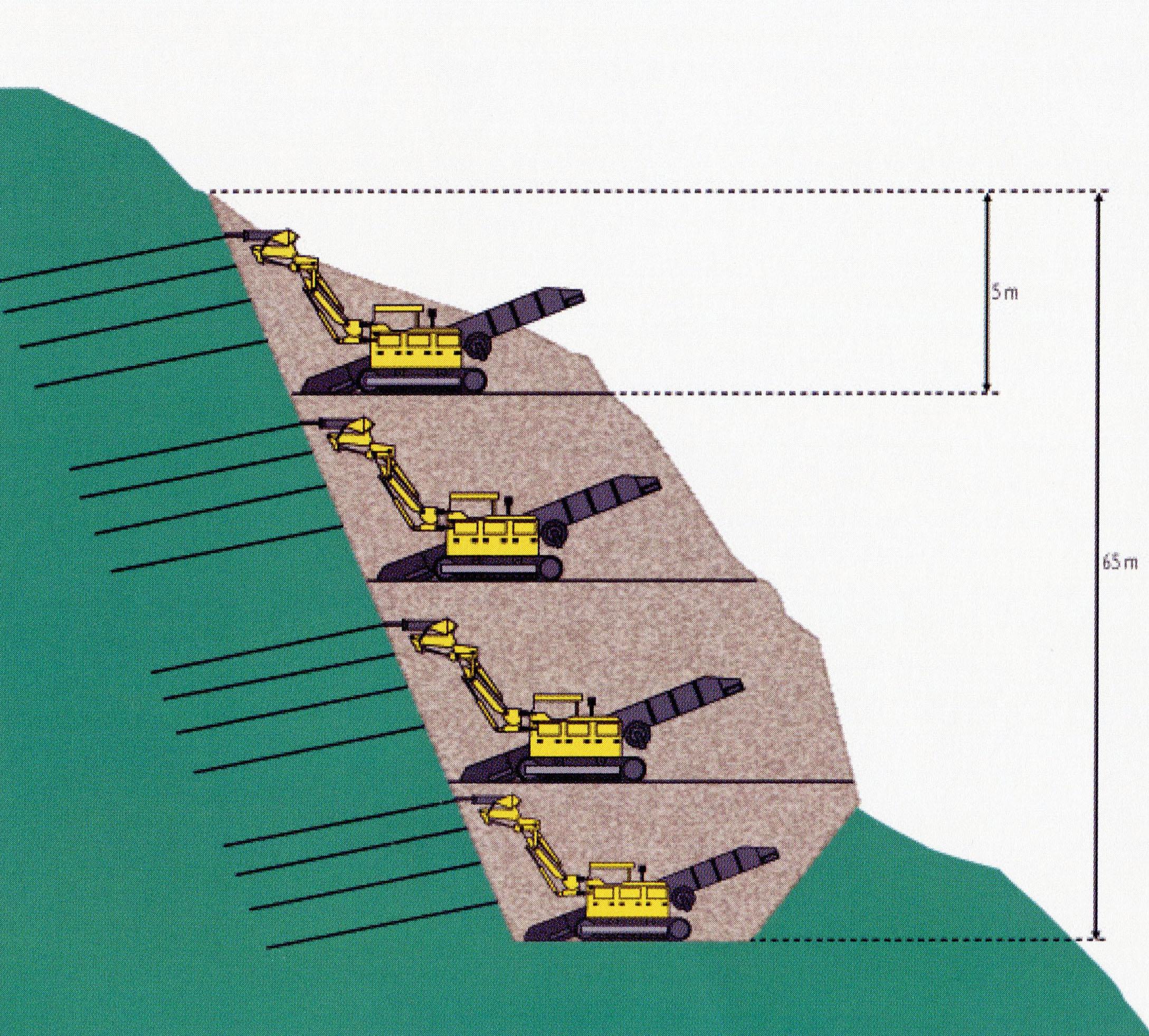 slope orientation diagram phone wall socket wiring australia file sanmarcosexcavation jpg highestbridges