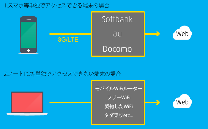 sp_and_pc