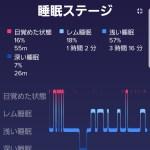 眠れなかった謎(2019/07/01)