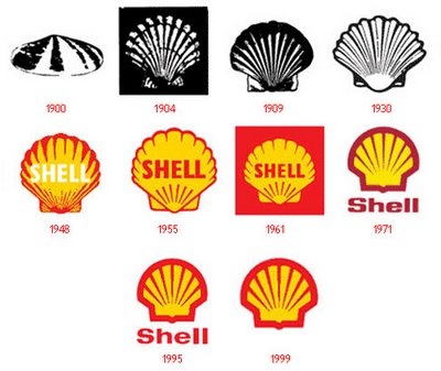 shell logo name origin