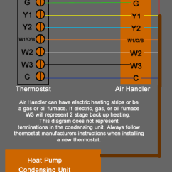 Wiring Diagram For Thermostat With Heat Pump Electric Fan Chart Hvac Heating Cooling