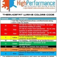 Wiring Diagram For A Honeywell Thermostat 2005 Expedition Fuse Box Terminal Designations Hvac Colors Code Control