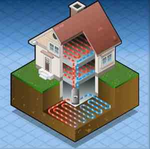 Geothermal Heat Pump Types How it works