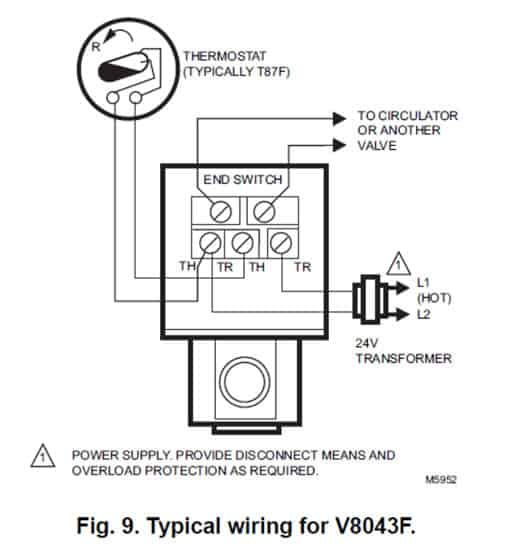 zone valve wiring diagram 1 high performance hvac heating cooling rh highperformancehvac com hydronic zone valve wiring diagram taco zone valve wiring diagram