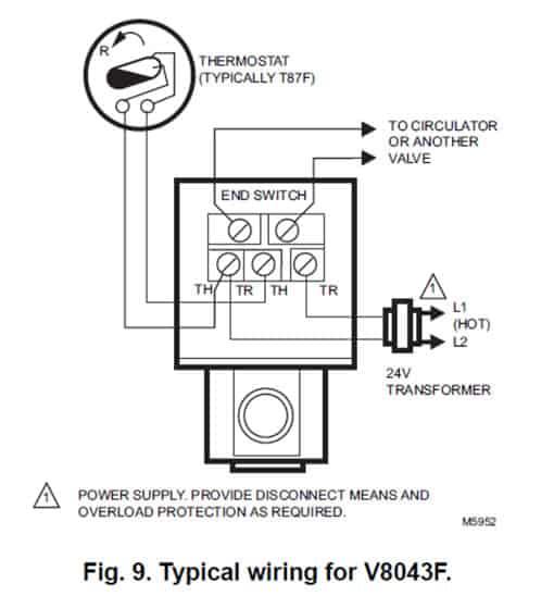 hot water boiler piping zone valves and wiring diagrams rh highperformancehvac com honeywell motorized zone valve wiring diagram honeywell 2 port valve wiring diagram