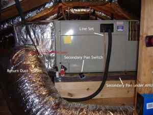 Air Conditioner Condensate Problems Condensation Drain