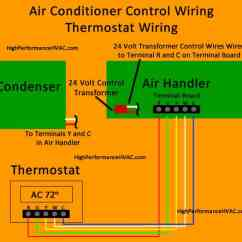 Ac Low Voltage Wiring Diagram 1996 Ford Explorer 4x4 How To Wire An Air Conditioner For Control 5 Wires Thermostat Hvac Systems