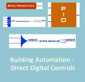 ddc building automation category