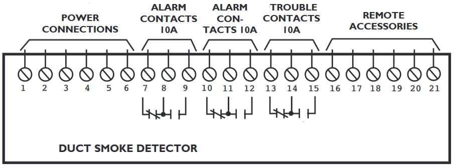 Duct Smoke Detectors wiring diagram