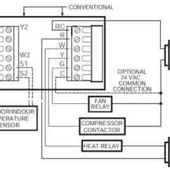 Wiring Diagram For A Honeywell Thermostat Jeep Download Diagrams Wire Illustrations Tstat Installation