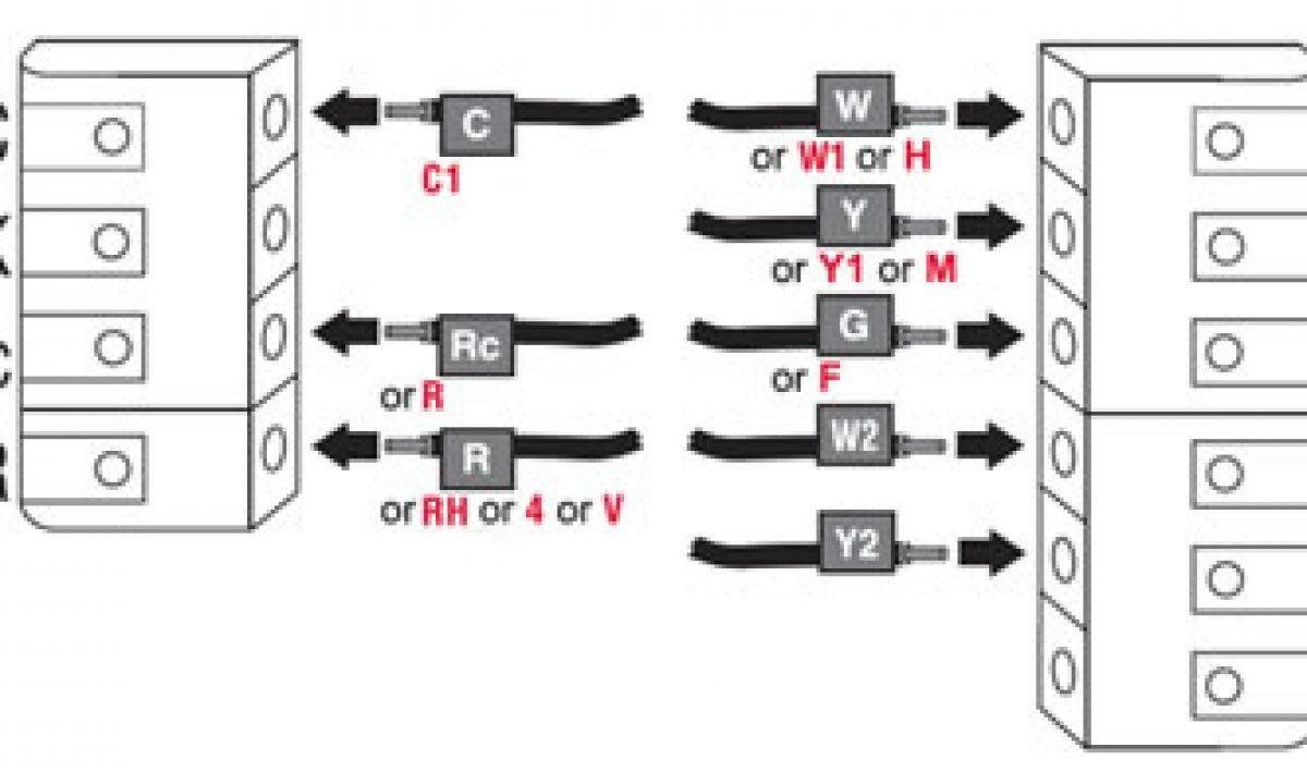Honeywell Thermostat Wiring Diagram 5 Wire : Heat Pump
