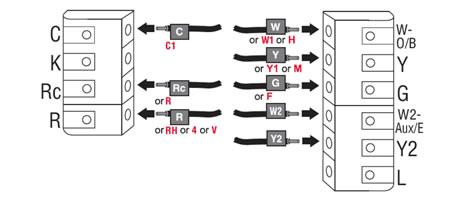 Honeywellthermostatwiringdiagram High Performance HVAC Heating - Honeywell thermostat wiring diagram