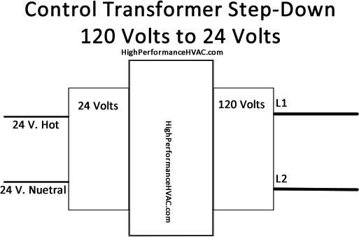 control circuits for air conditioning and heating  hvac
