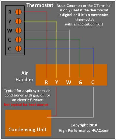 ladder wiring diagram for motorcycle brake lights thermostat diagrams - wire illustrations tstat installation
