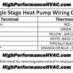 Rheem Air Conditioner Thermostat Wiring Diagram Yamaha Diagrams Heat Pump Chart Hvac Heating Cooling