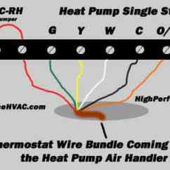 Hvac Thermostat Wiring Diagram 2006 Kawasaki Klr 650 Heat Pump High Performance Heating