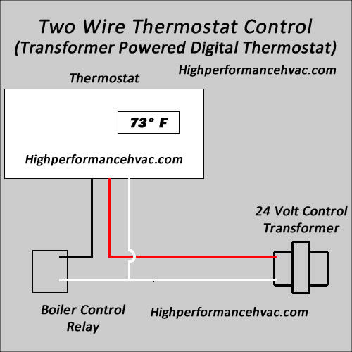 three wire control thermostat high performance hvac heating cooling rh highperformancehvac com Thermostat Wiring Color Code thermostat control wiring diagram