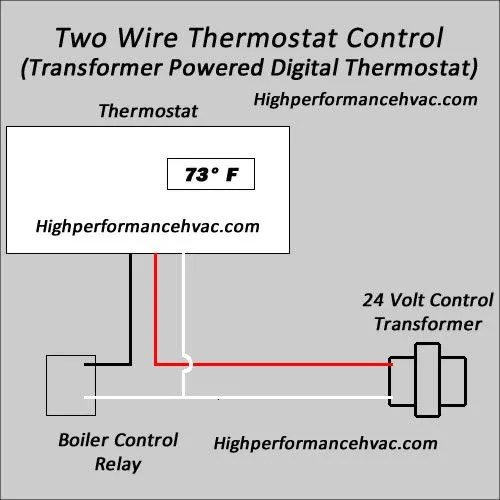 three-wire-control-thermostat - High Performance HVAC Heating & Cooling