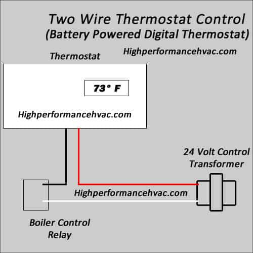 2wire Thermostat Wiring Diagram | Wiring Diagram on