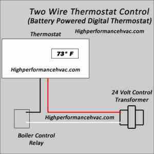 Programmable Thermostat Wiring Diagrams | HVAC Control