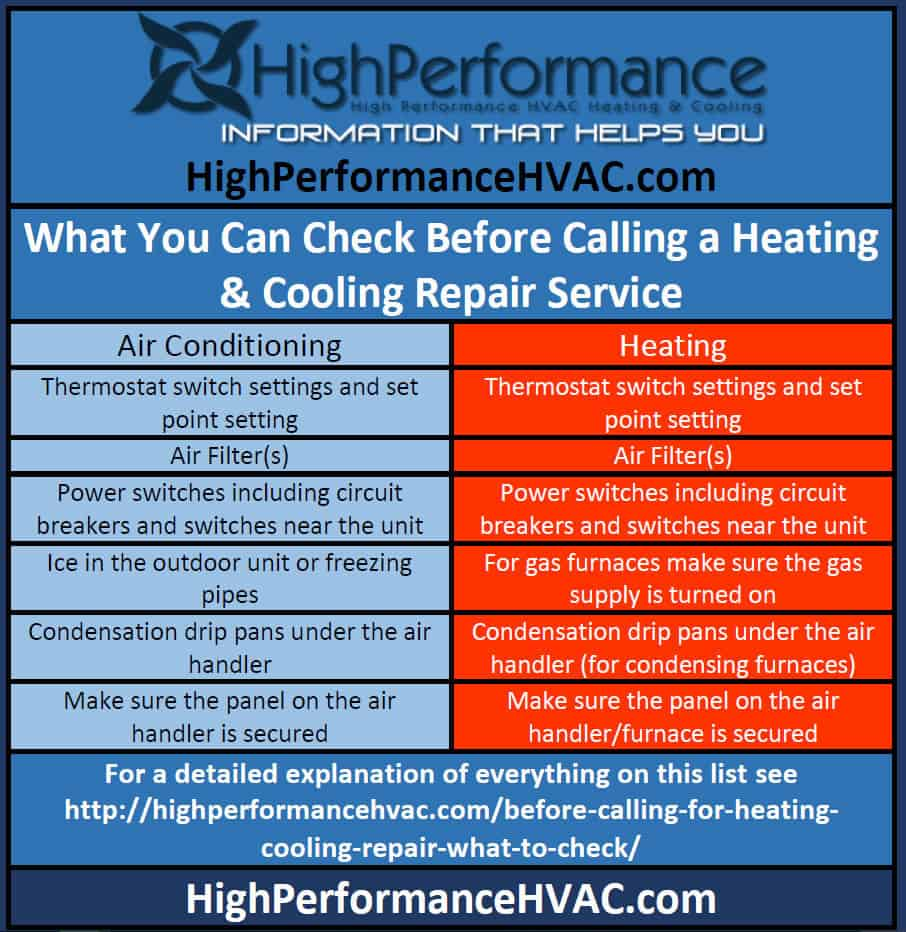 hvac checklist?ssl=1 before calling heating cooling repair service checklist  at gsmx.co