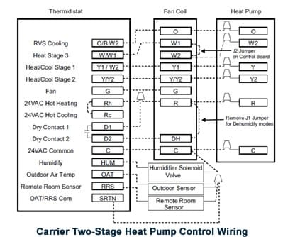 7 wire thermostat wiring diagram schematic heat pump carrier control two stage high performance hvac purple