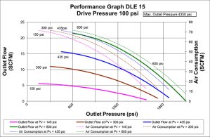 dle-15-100