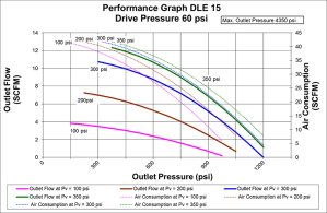 dle-15-60