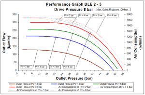 dle-2s-2-5-8bar