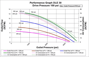 dle-30-100