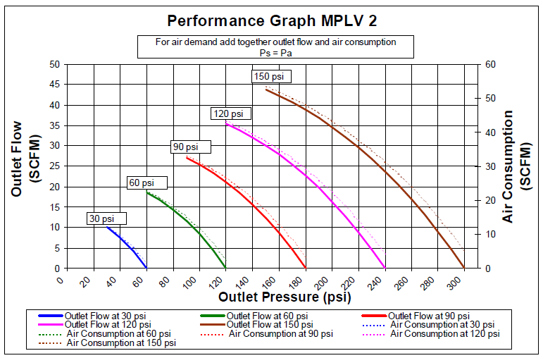 MPLV2