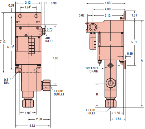 ppsf-series-diagram