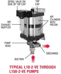 L10-2-liquid-pump