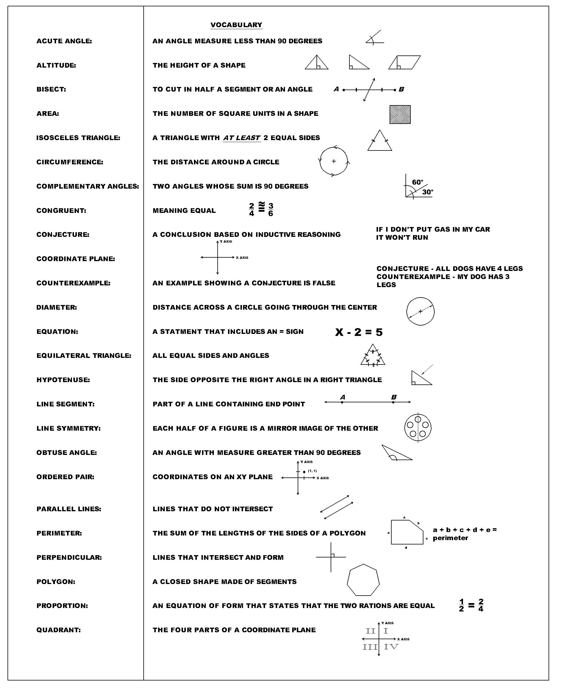 Math Reference Materials