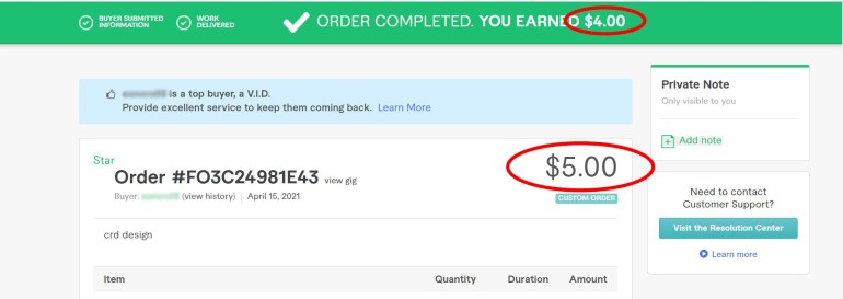 how much Fiverr cost. How to make money on Fiverr