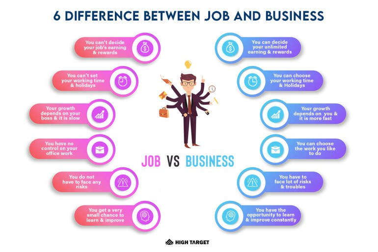 the difference between job and business