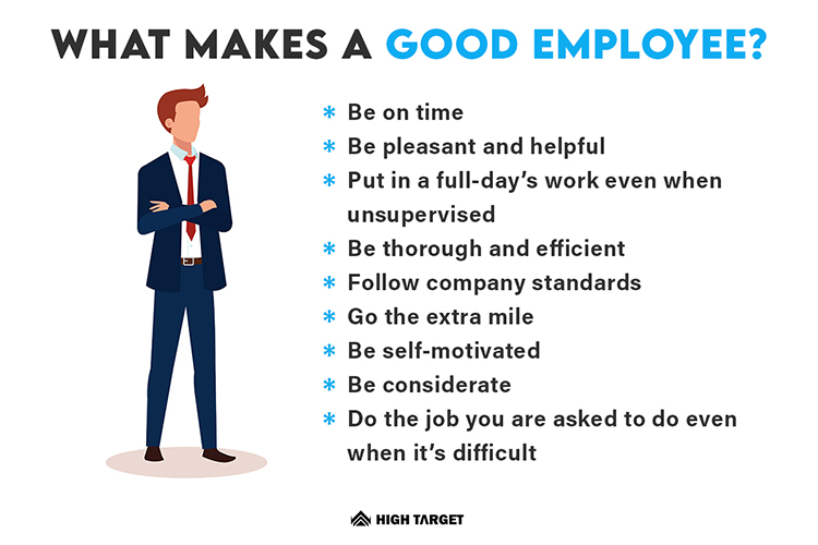 find the right employee for your business to get succeed