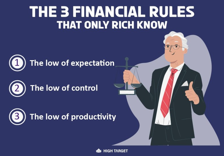 Financial rules for businesses and entrepreneurs