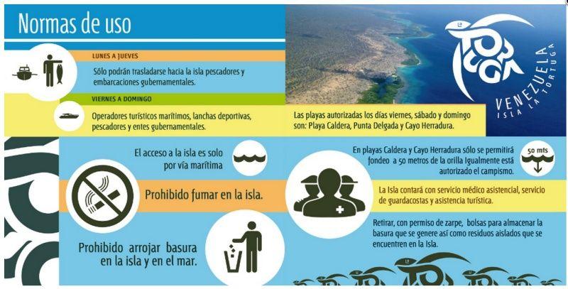 brochure_la_tortuga_higueroteonline