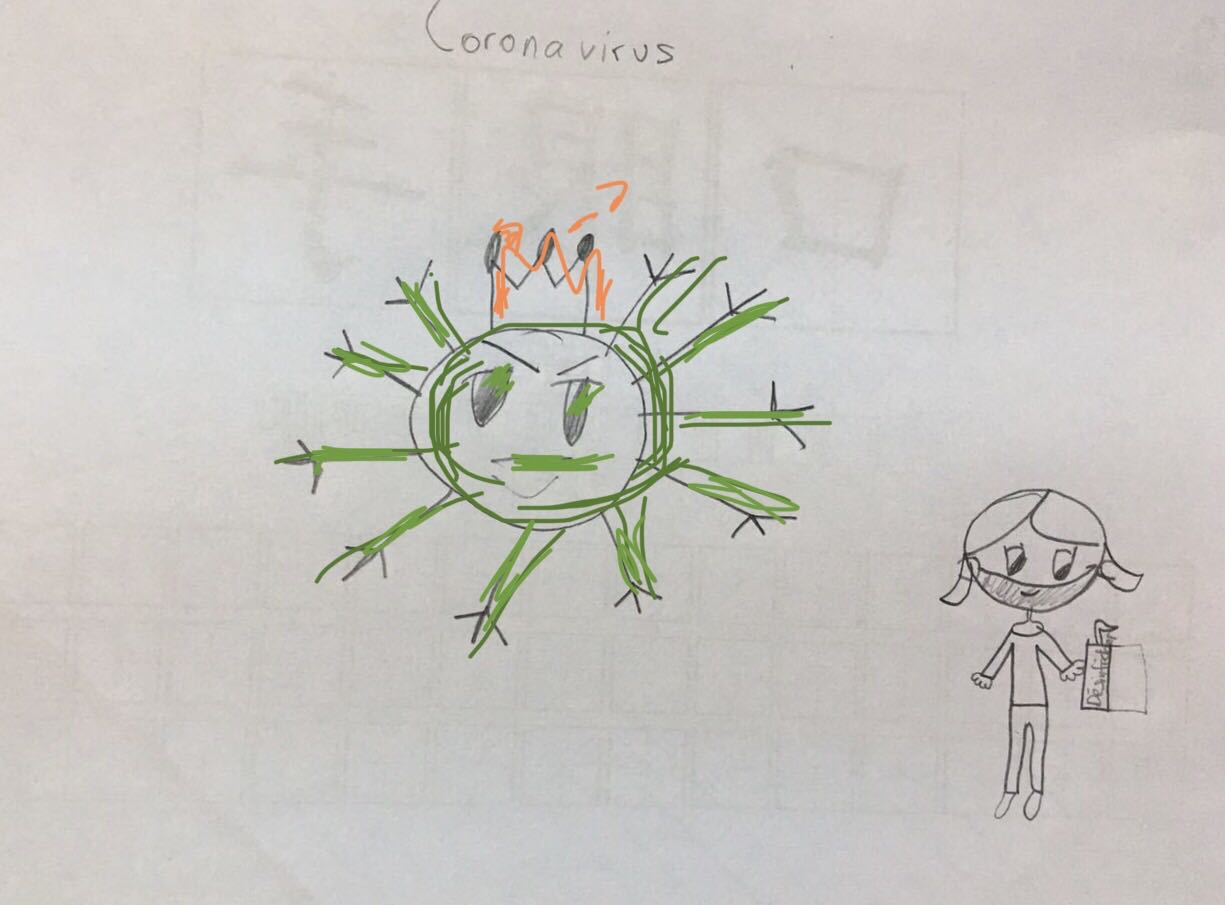Corona Virus Image Drawing