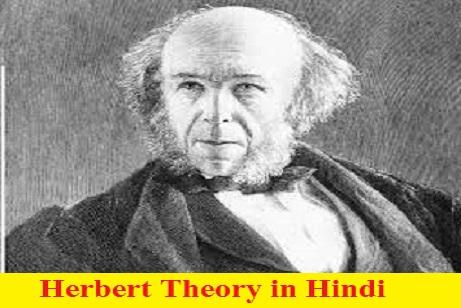 Herbert Theory in hindi