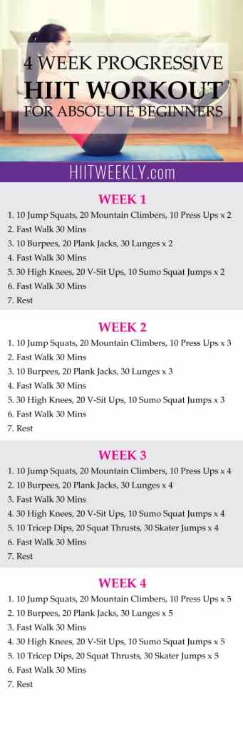 4 week hiit workout for absolute beginners